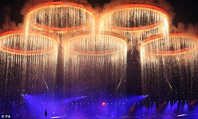 olympics-opening-ceremony-london-2012