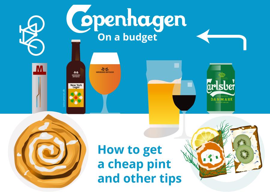 copenhagen budget beer