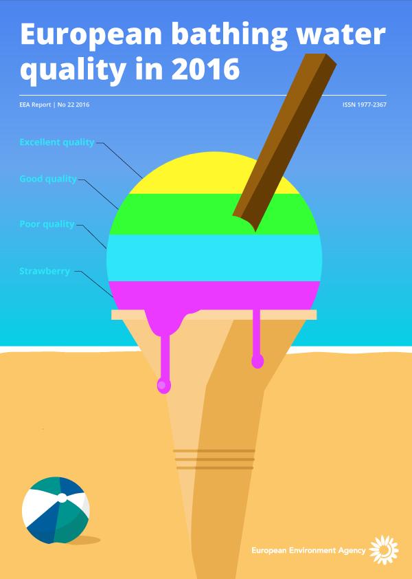 eea-report-beaches