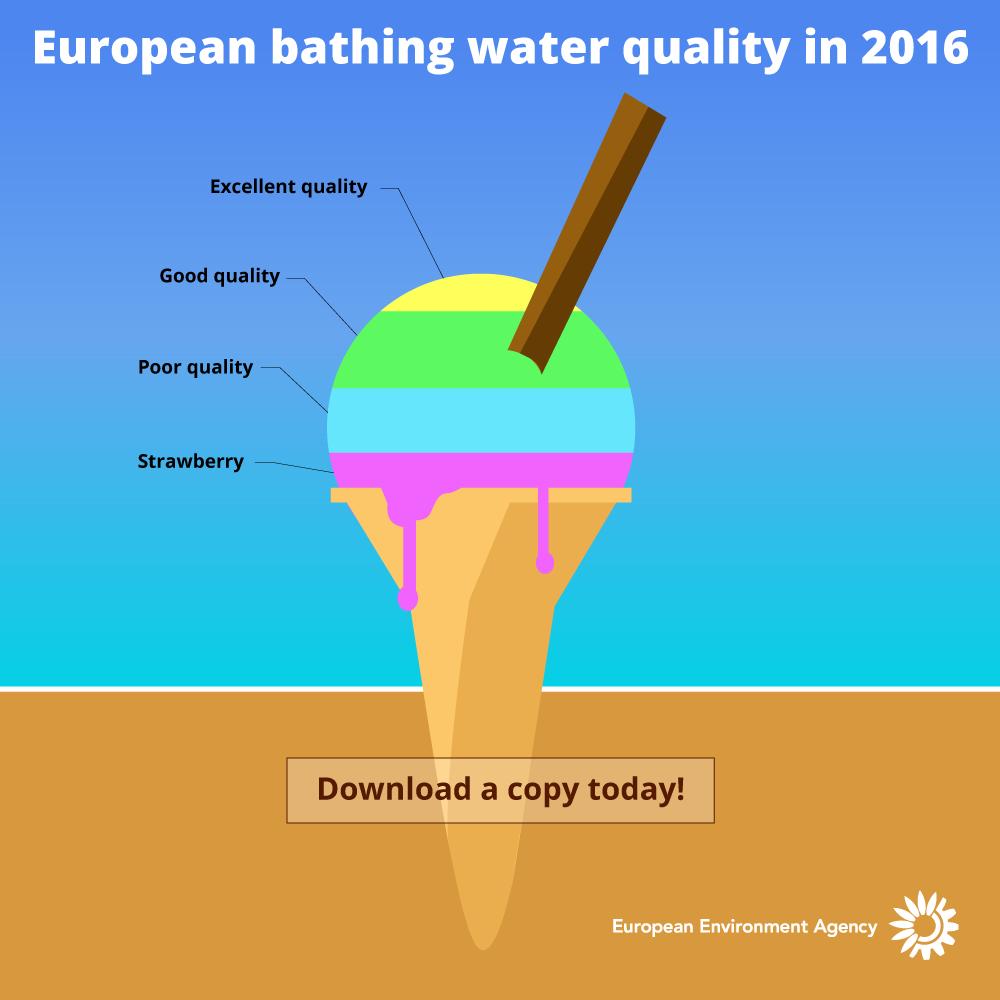 eea advertising illustration